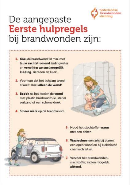 Aangepaste Eerste Hulpregels bij brandwonden